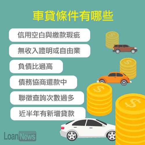車貸條件有哪些