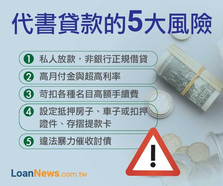代書貸款風險
