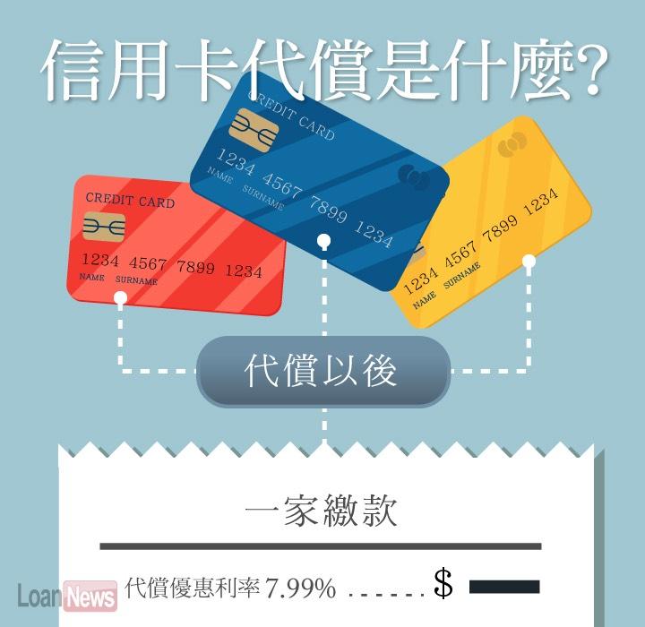 信用卡代償推薦